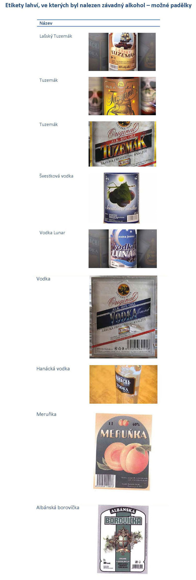 Национална акция за опасен алкохол