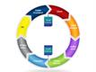 Работен пакет 2 по актуализация на Насоките за практика в областта на европейски търговски марки и промишлени дизайни